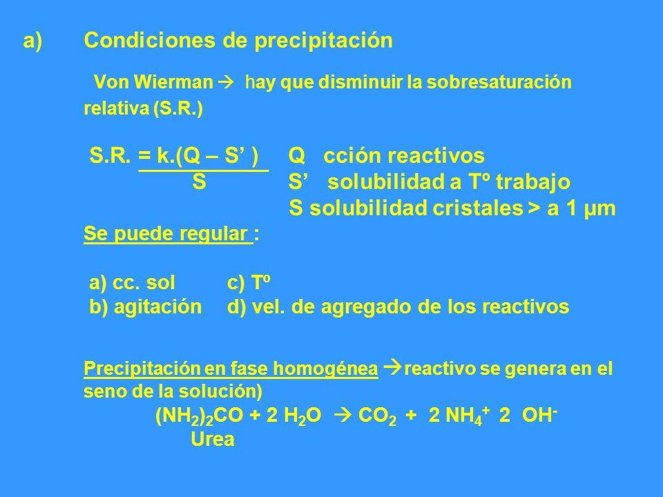 Condiciones de precipitación Von Wierman  hay que disminuir la sobresaturación relativa (S.R.) S.R.