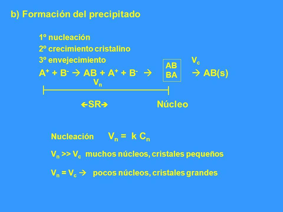 b) Formación del precipitado