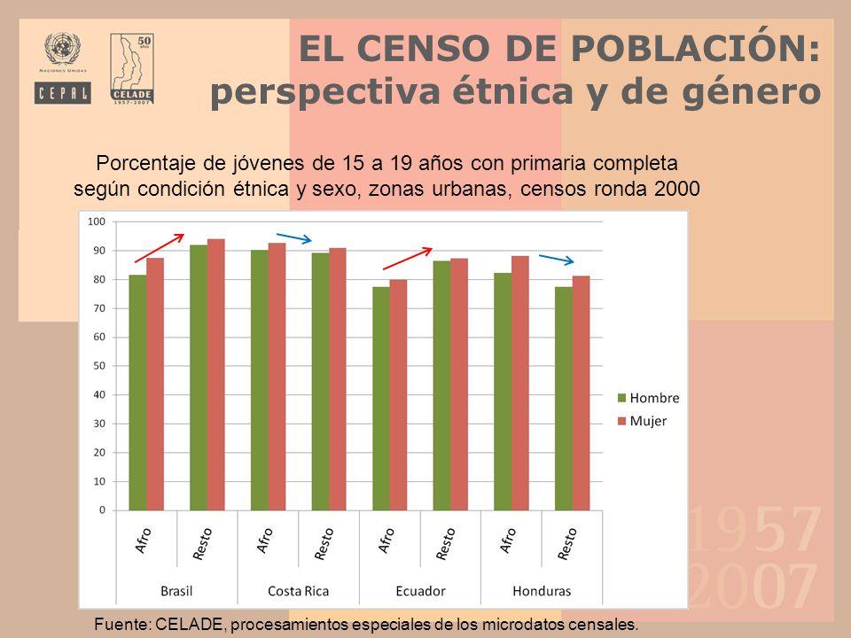 EL CENSO DE POBLACIÓN: perspectiva étnica y de género