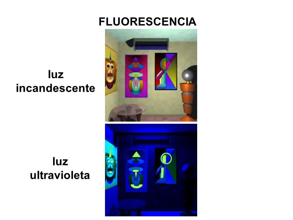 FLUORESCENCIA luz incandescente luz ultravioleta