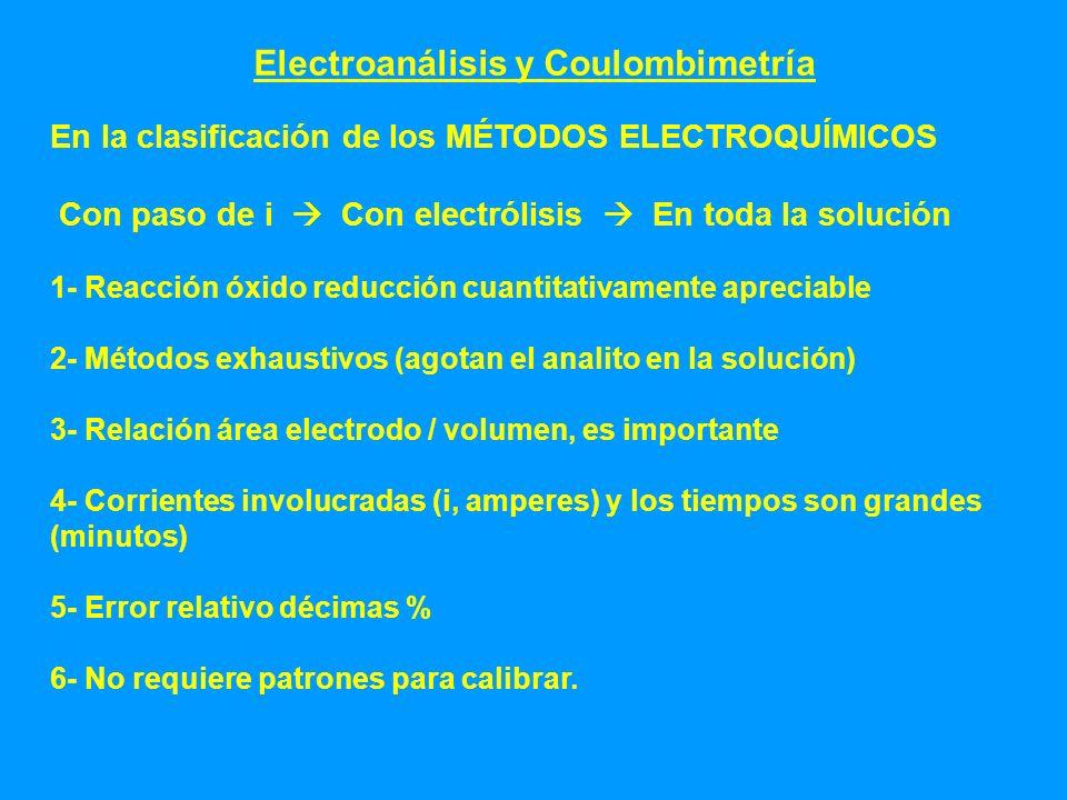 Electroanálisis y Coulombimetría