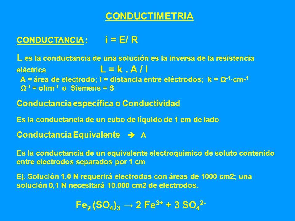 CONDUCTIMETRIA CONDUCTANCIA : i = E/ R. L es la conductancia de una solución es la inversa de la resistencia eléctrica L = k . A / l.