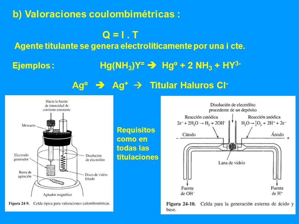 b) Valoraciones coulombimétricas :