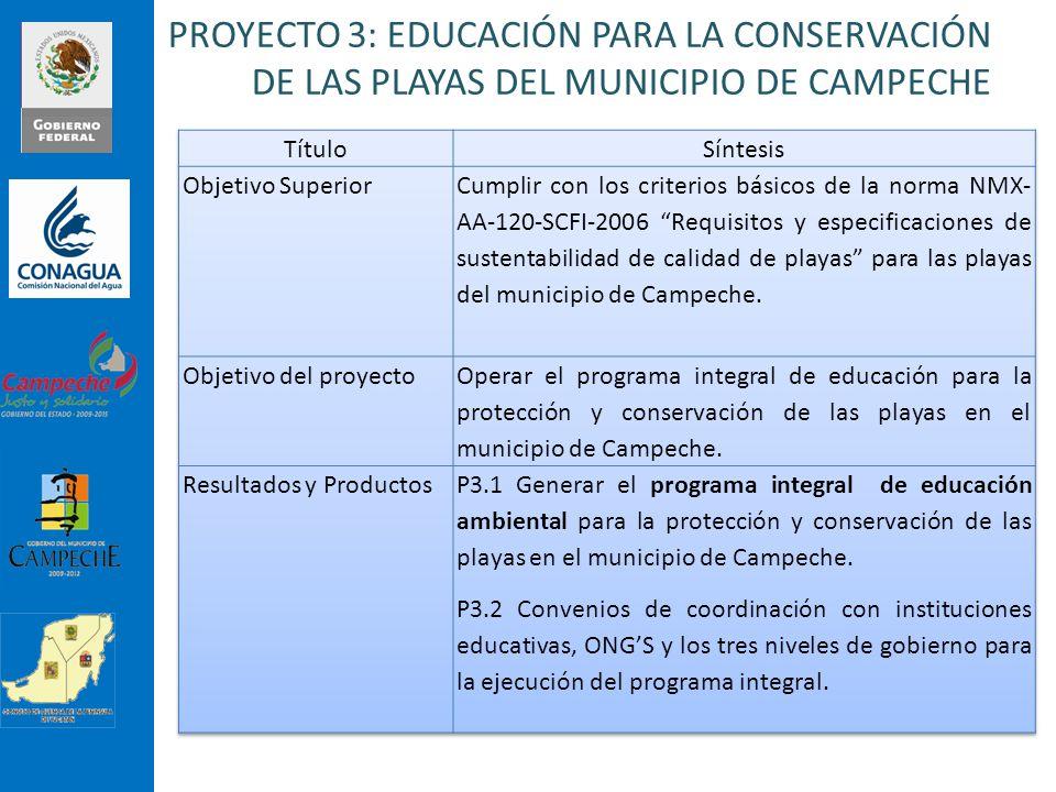 PROYECTO 3: EDUCACIÓN PARA LA CONSERVACIÓN DE LAS PLAYAS DEL MUNICIPIO DE CAMPECHE
