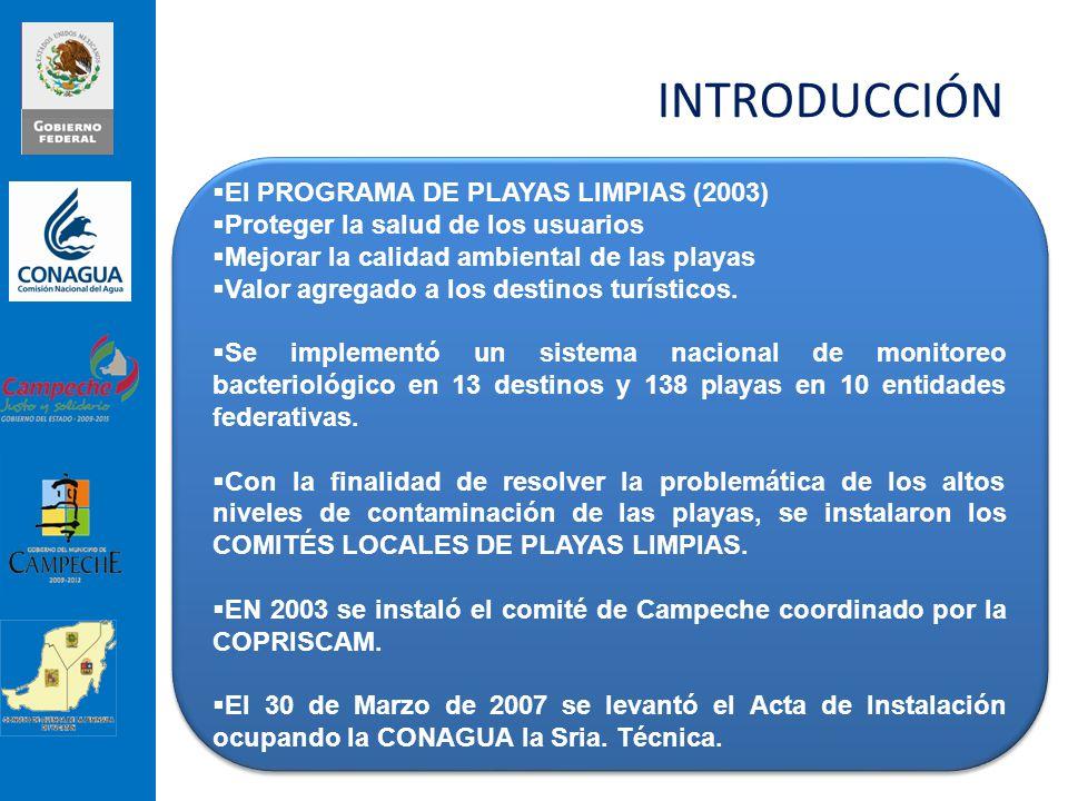 INTRODUCCIÓN El PROGRAMA DE PLAYAS LIMPIAS (2003)