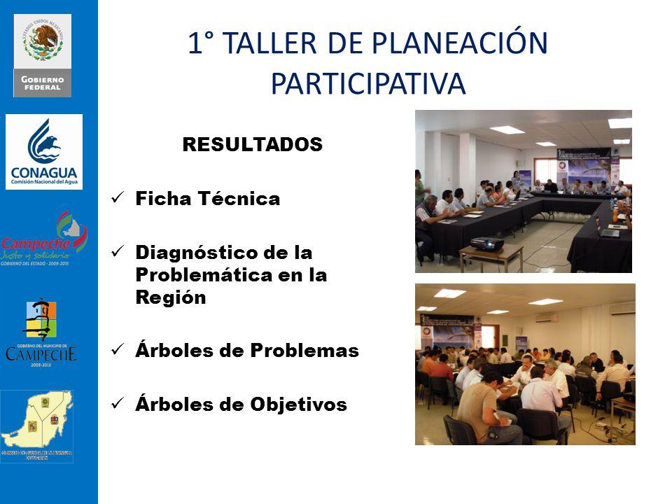1° TALLER DE PLANEACIÓN PARTICIPATIVA