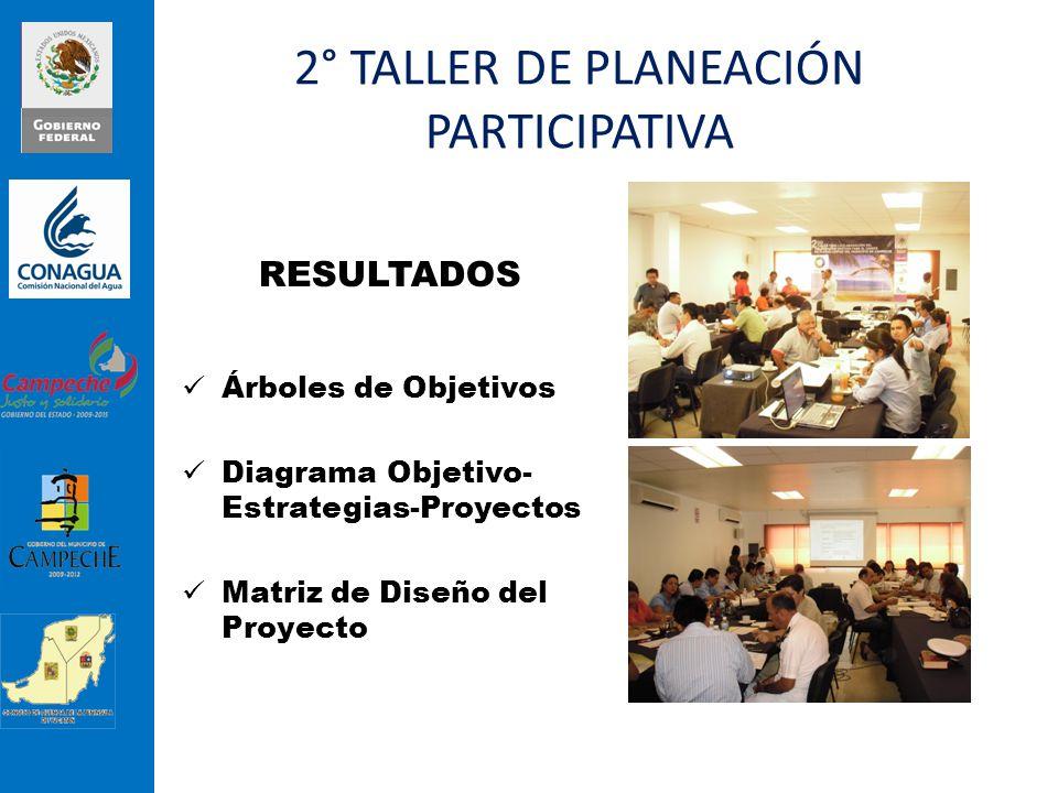 2° TALLER DE PLANEACIÓN PARTICIPATIVA