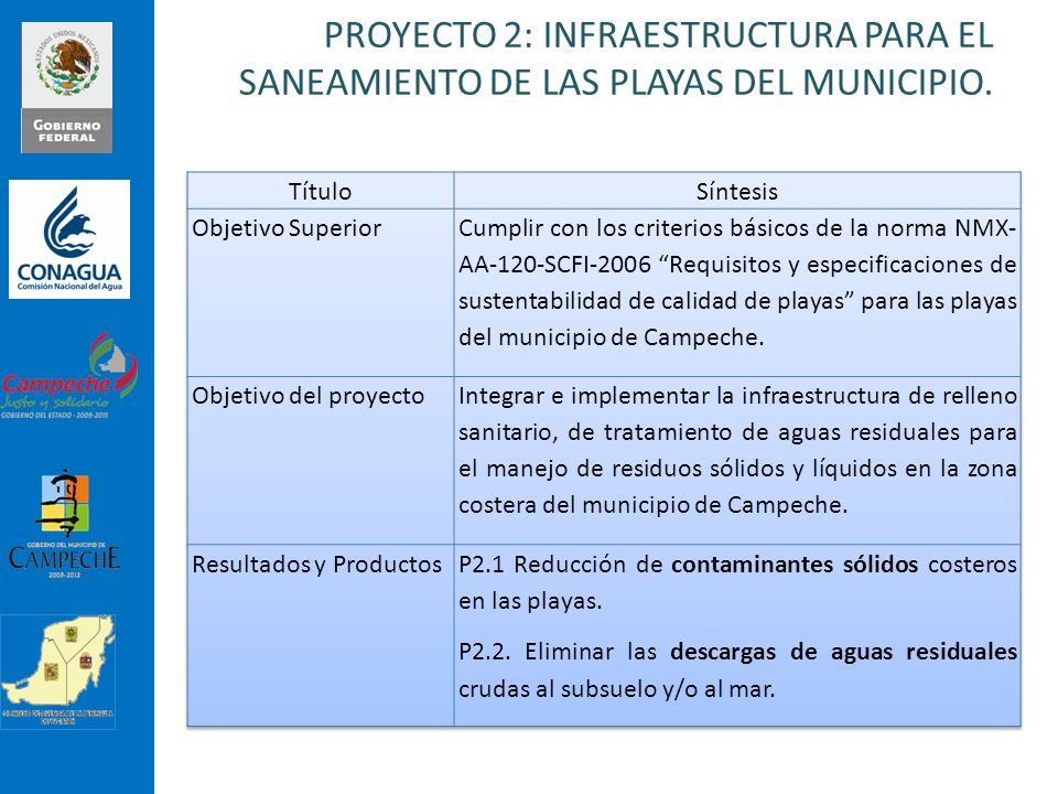PROYECTO 2: INFRAESTRUCTURA PARA EL SANEAMIENTO DE LAS PLAYAS DEL MUNICIPIO.