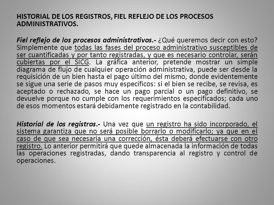 HISTORIAL DE LOS REGISTROS, FIEL REFLEJO DE LOS PROCESOS ADMINISTRATIVOS.