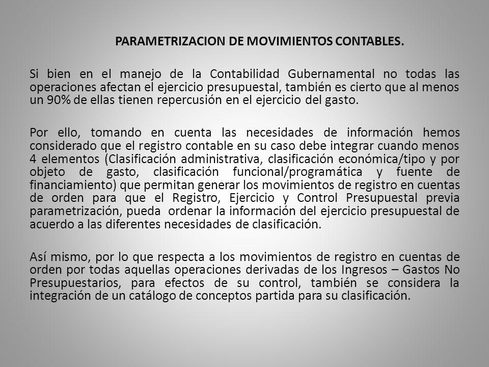 PARAMETRIZACION DE MOVIMIENTOS CONTABLES.