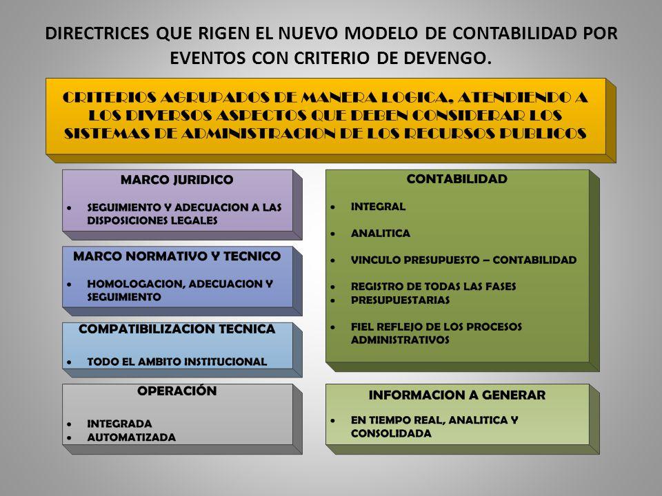 DIRECTRICES QUE RIGEN EL NUEVO MODELO DE CONTABILIDAD POR EVENTOS CON CRITERIO DE DEVENGO.