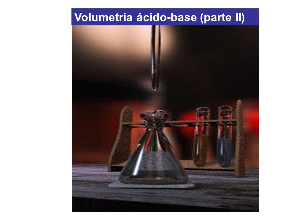 Volumetría ácido-base (parte II)
