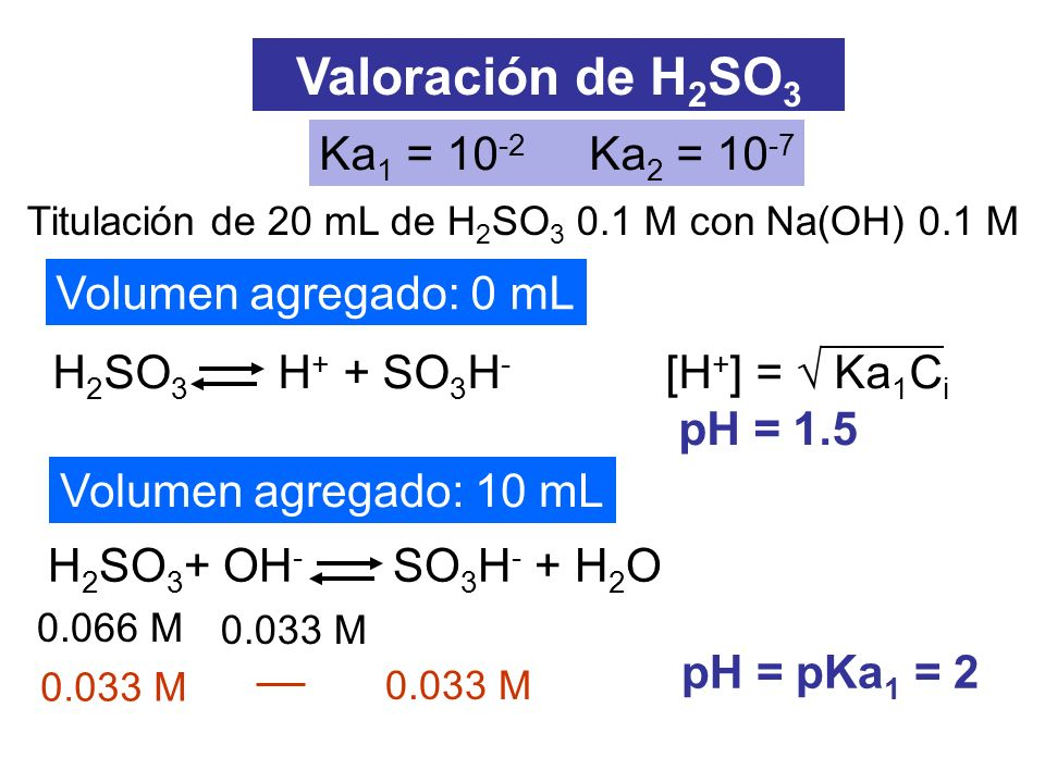 Valoración de H2SO3 Ka1 = 10-2 Ka2 = 10-7 Volumen agregado: 0 mL