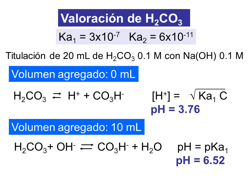 Valoración de H2CO3 Ka1 = 3x10-7 Ka2 = 6x10-11 Volumen agregado: 0 mL