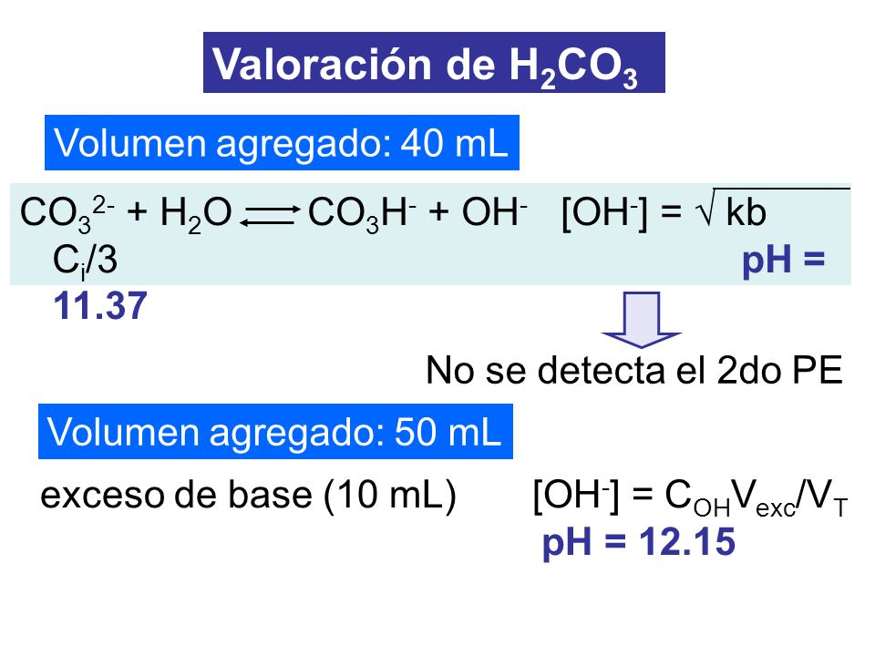 Valoración de H2CO3 Volumen agregado: 40 mL