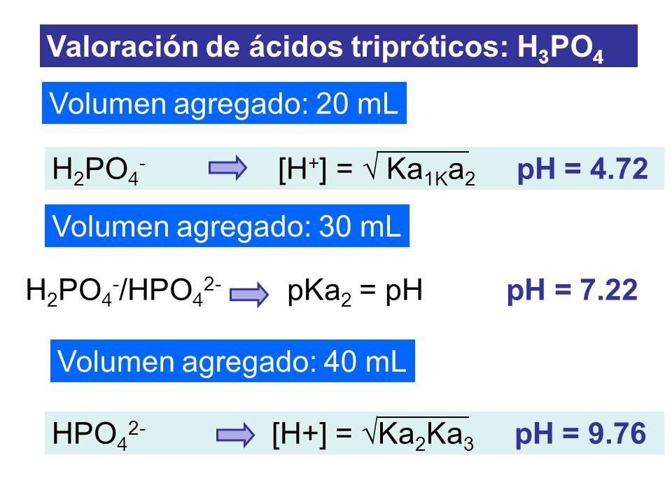 Valoración de ácidos tripróticos: H3PO4
