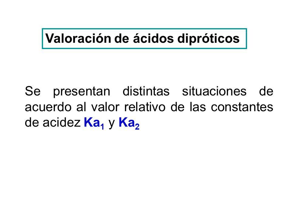 Valoración de ácidos dipróticos