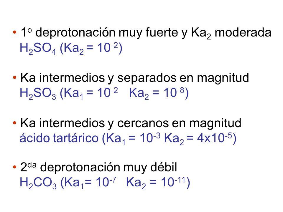 1o deprotonación muy fuerte y Ka2 moderada