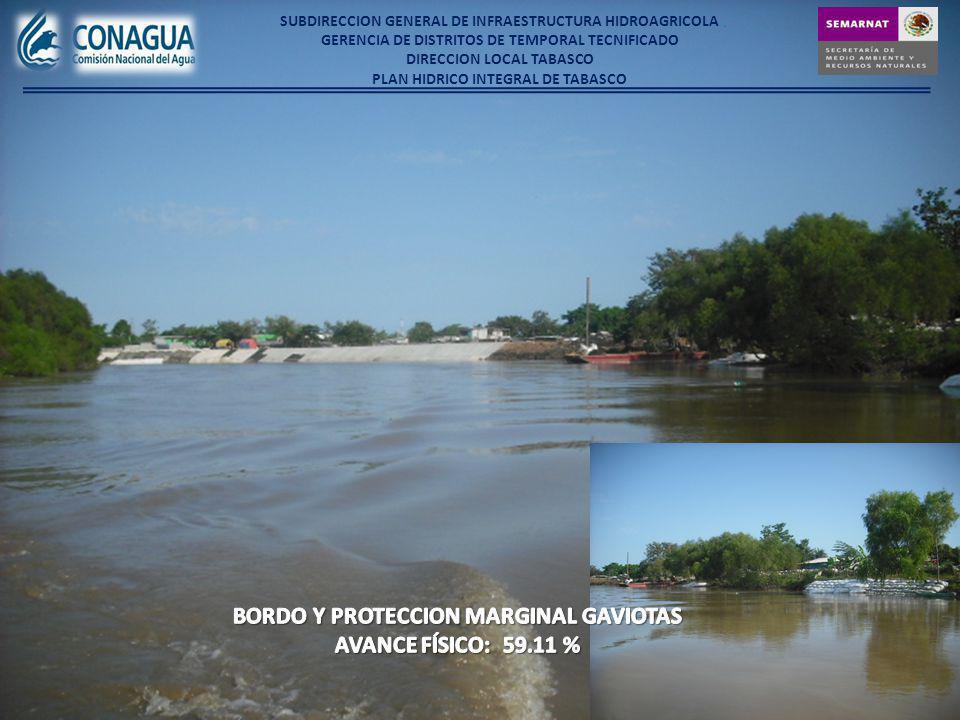 BORDO Y PROTECCION MARGINAL GAVIOTAS AVANCE FÍSICO: 59.11 %