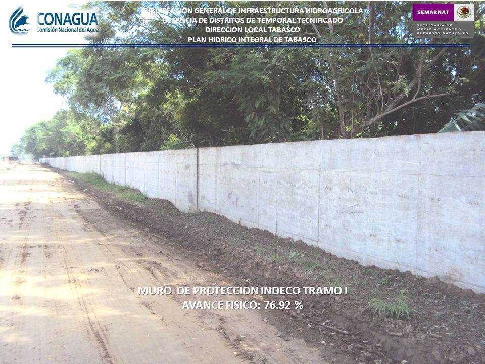 MURO DE PROTECCION INDECO TRAMO I AVANCE FISICO: 76.92 %