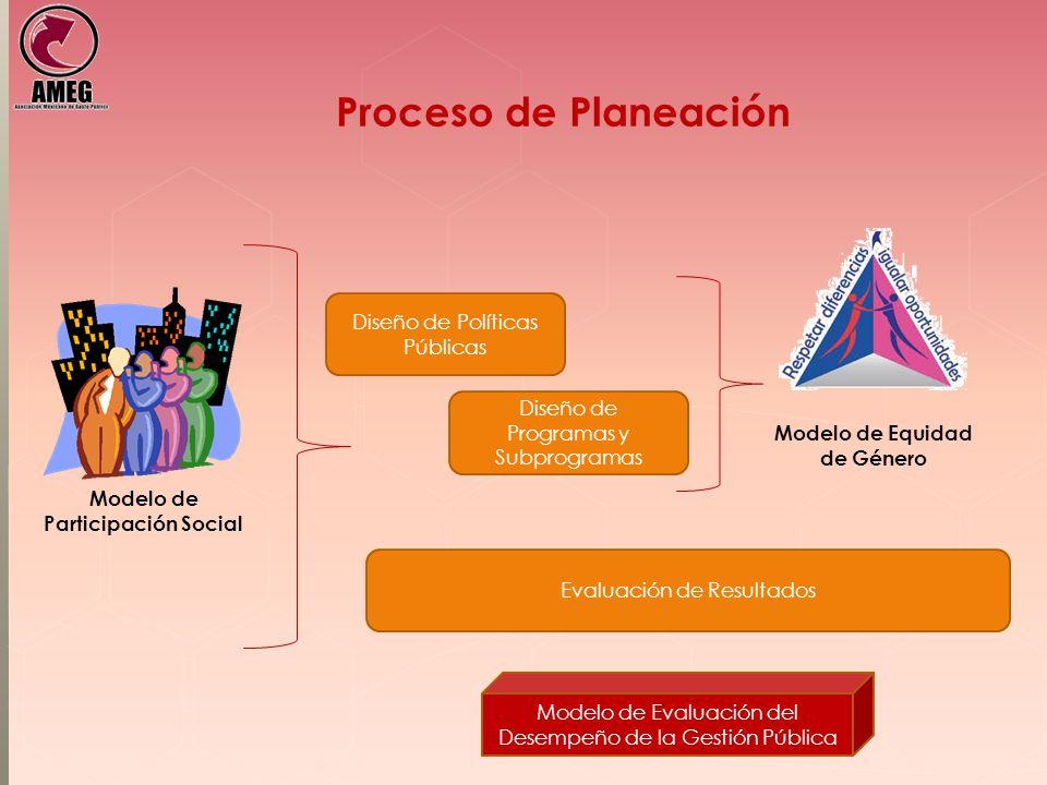 Modelo de Equidad de Género Modelo de Participación Social
