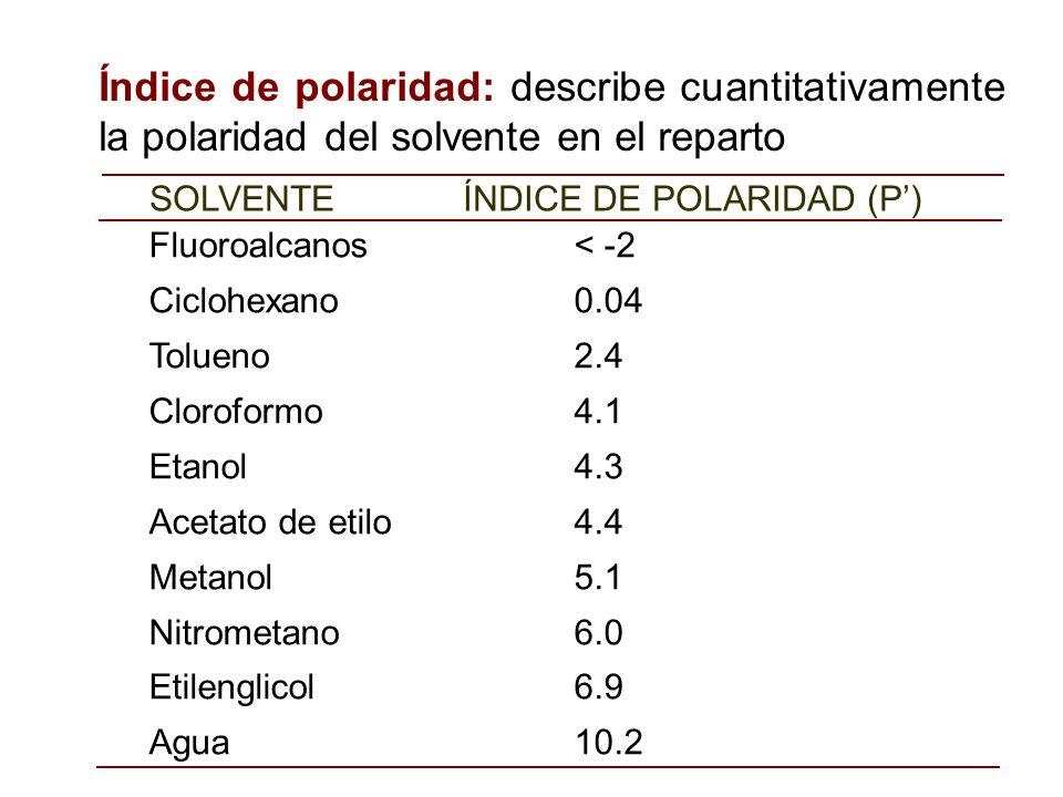 SOLVENTE ÍNDICE DE POLARIDAD (P')