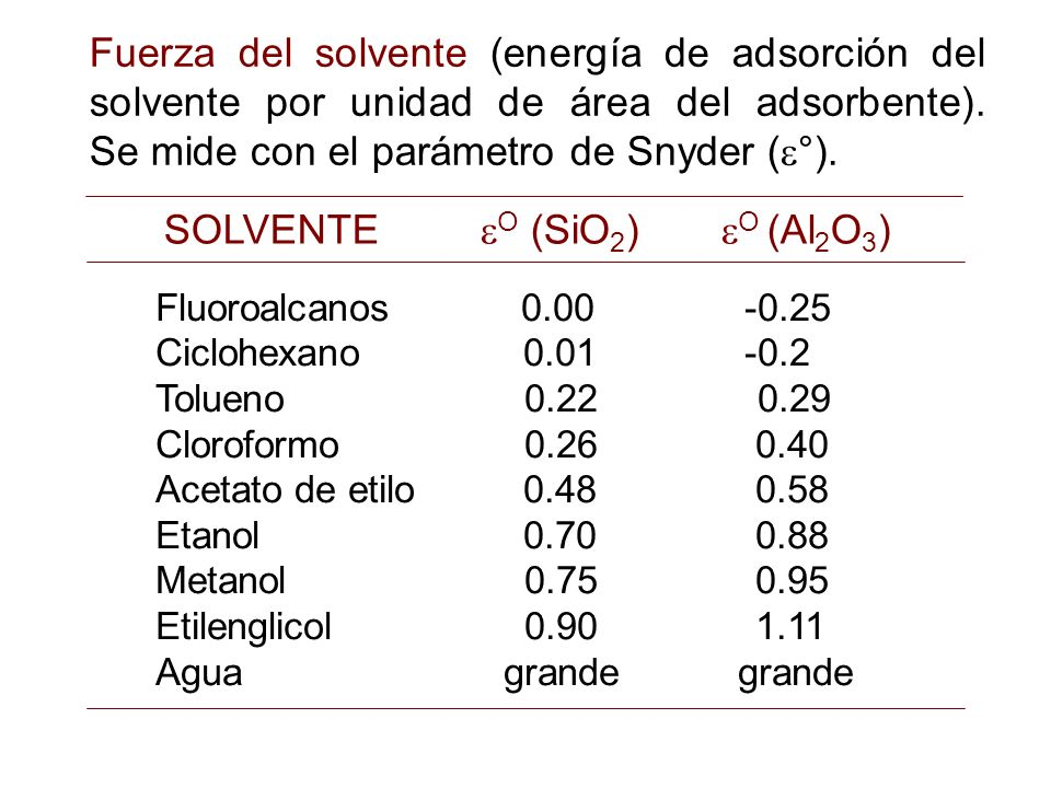 SOLVENTE eO (SiO2) eO (Al2O3)