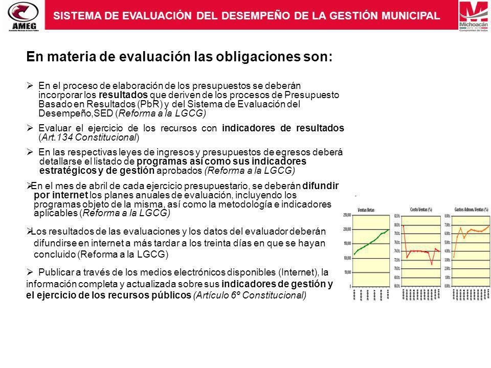 En materia de evaluación las obligaciones son: