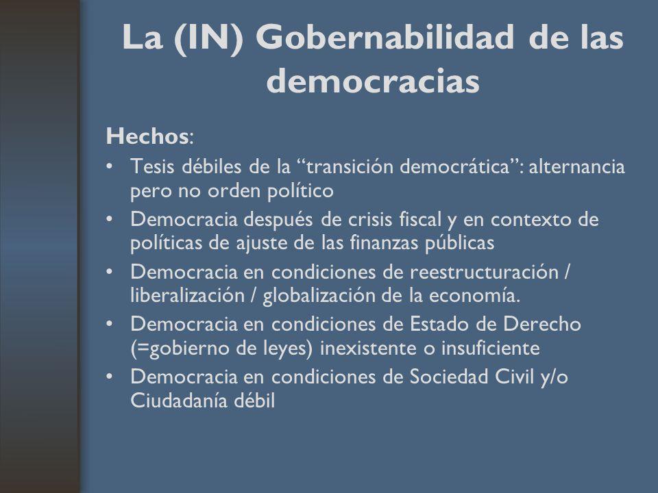 La (IN) Gobernabilidad de las democracias
