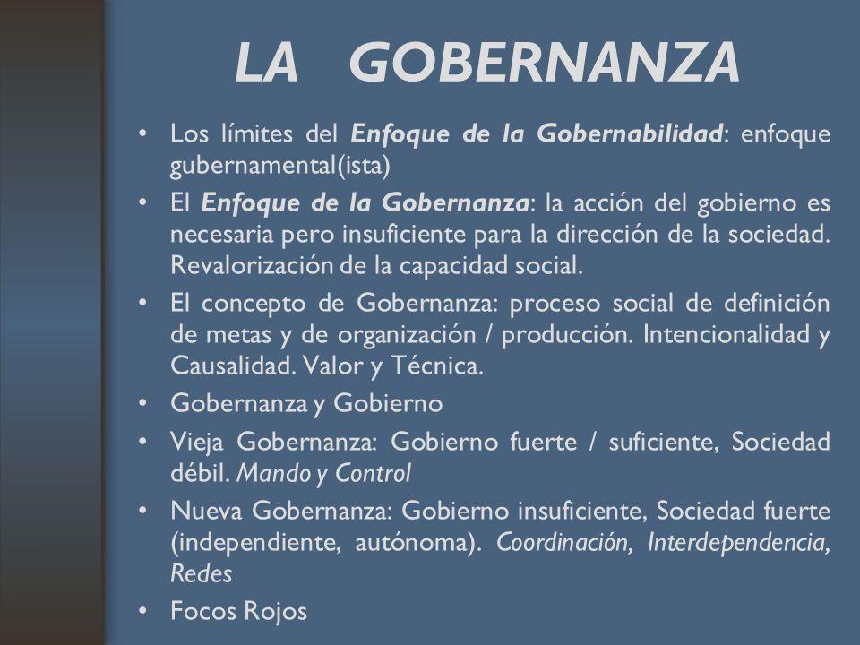 LA GOBERNANZA Los límites del Enfoque de la Gobernabilidad: enfoque gubernamental(ista)
