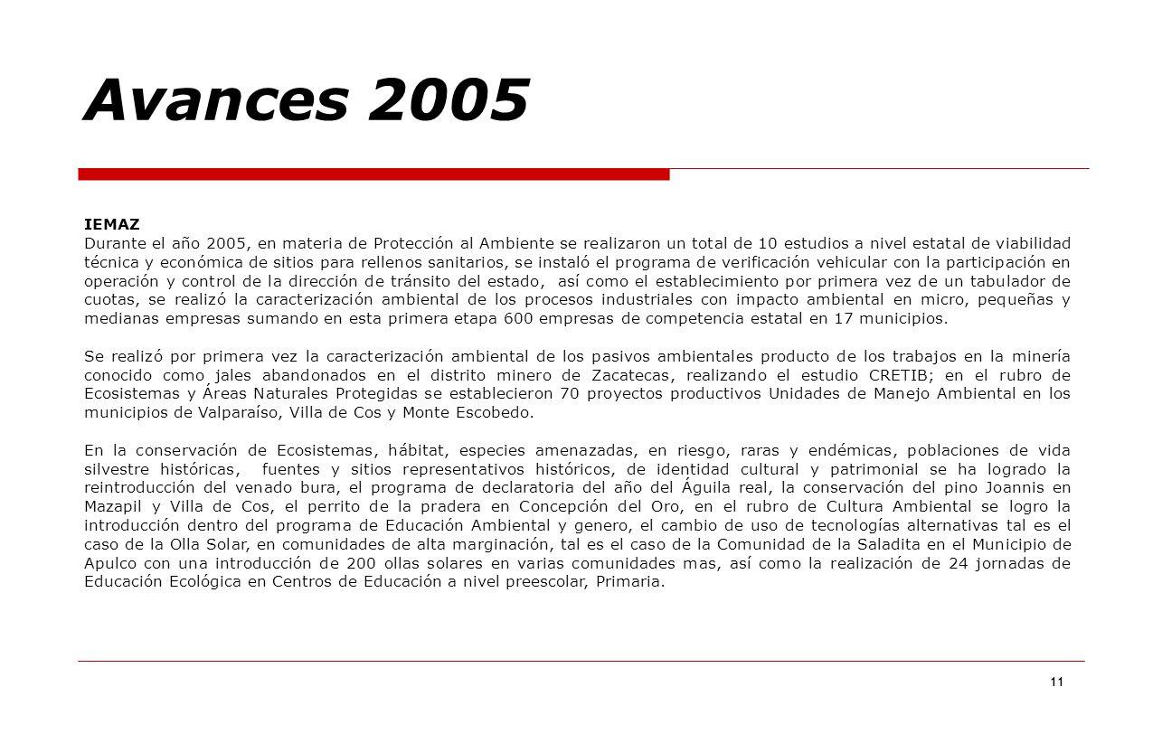 Avances 2005 IEMAZ.