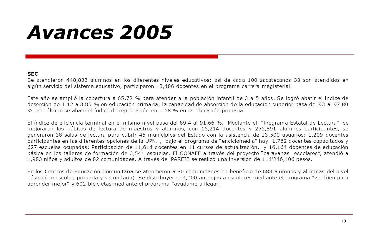 Avances 2005 SEC.