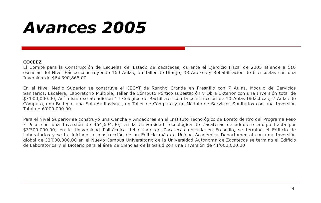 Avances 2005 COCEEZ.