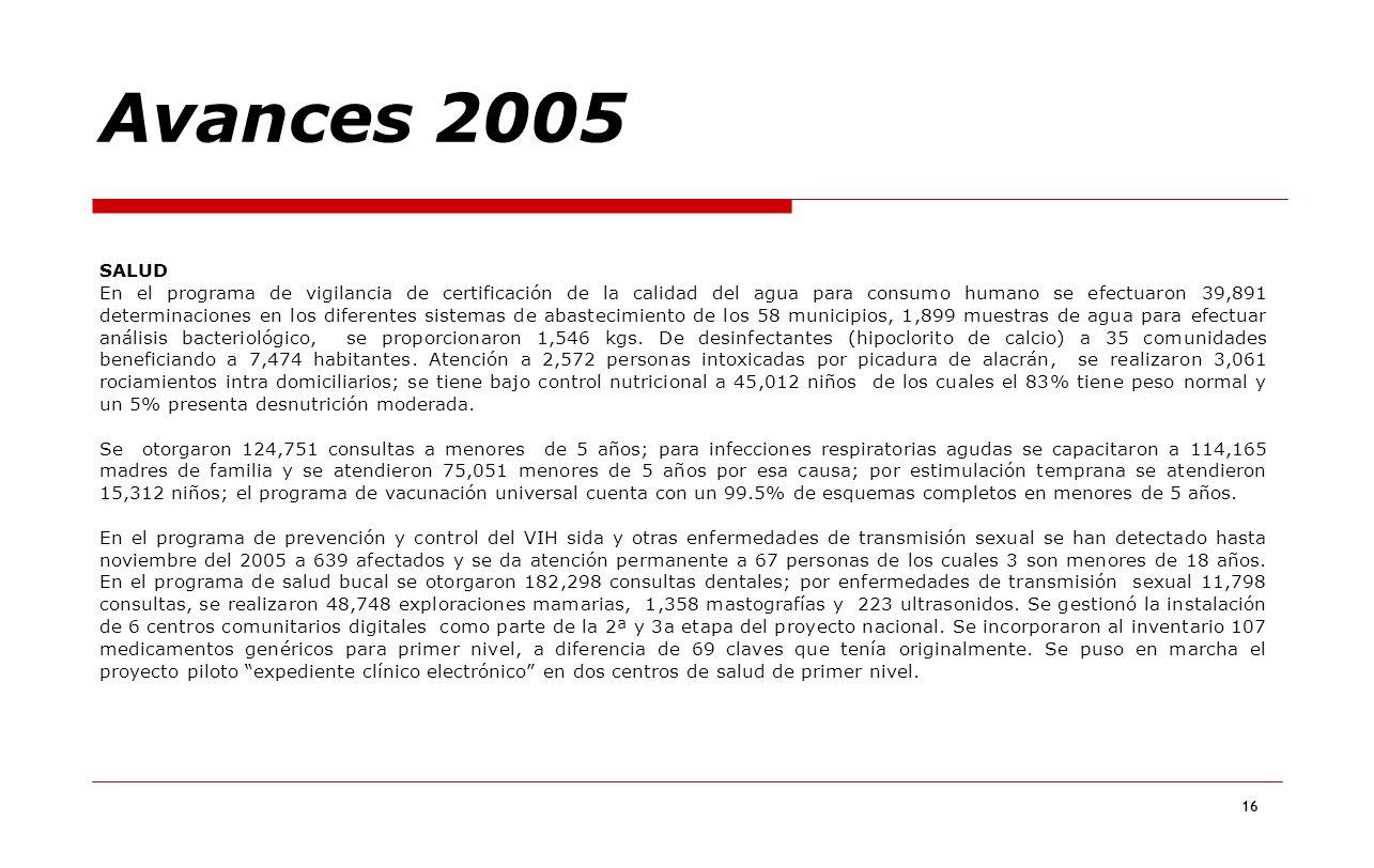 Avances 2005 SALUD.