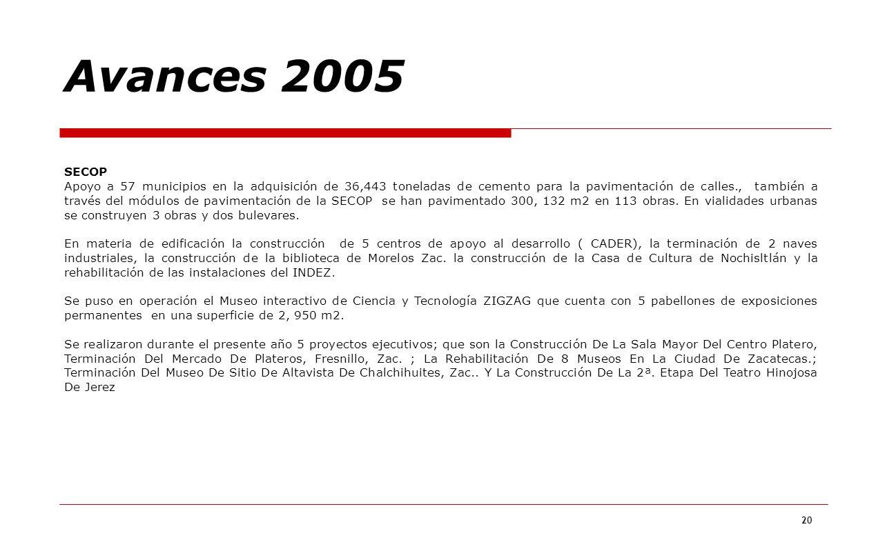 Avances 2005 SECOP.