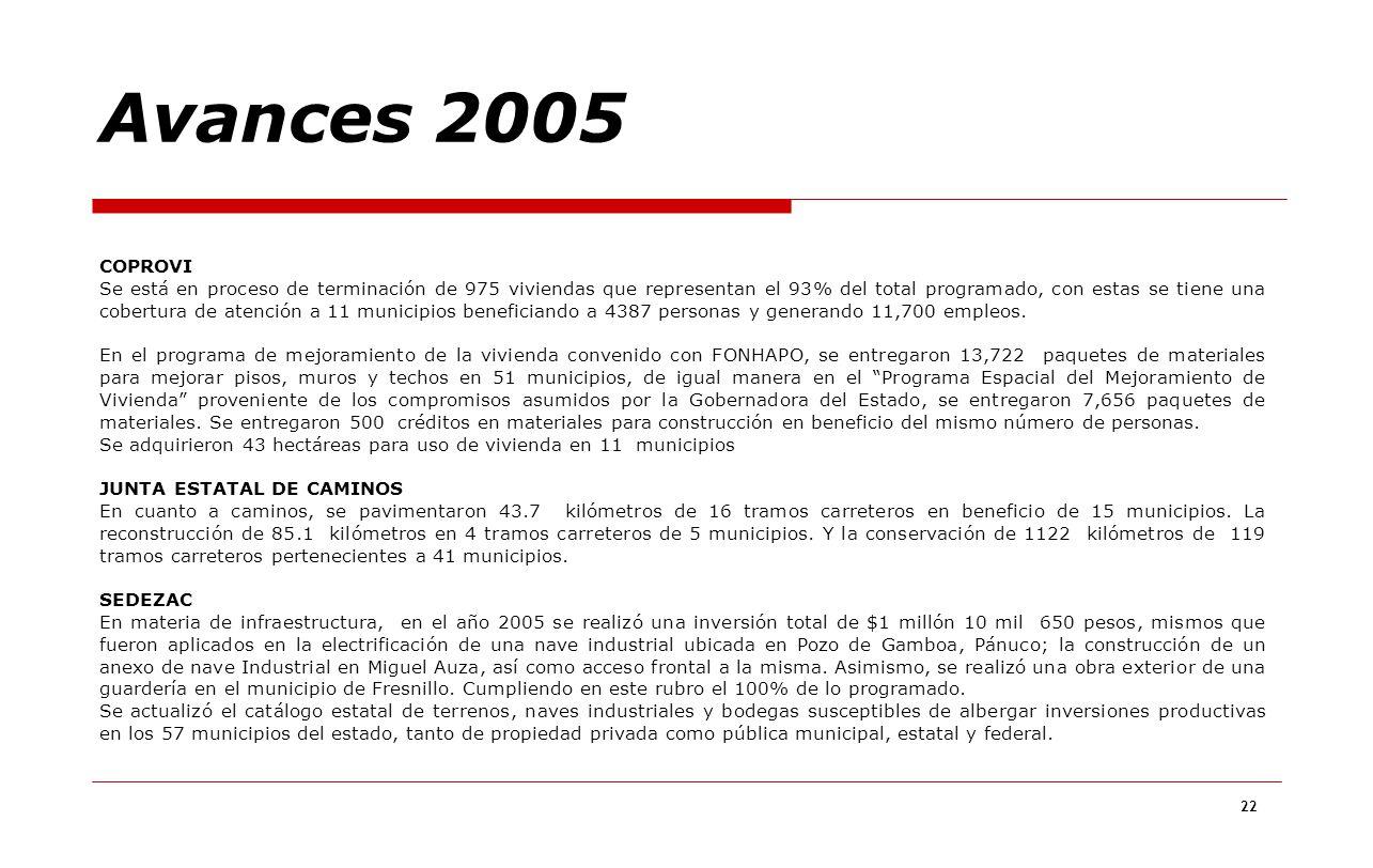 Avances 2005 COPROVI.