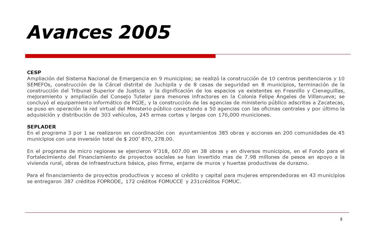 Avances 2005 CESP.