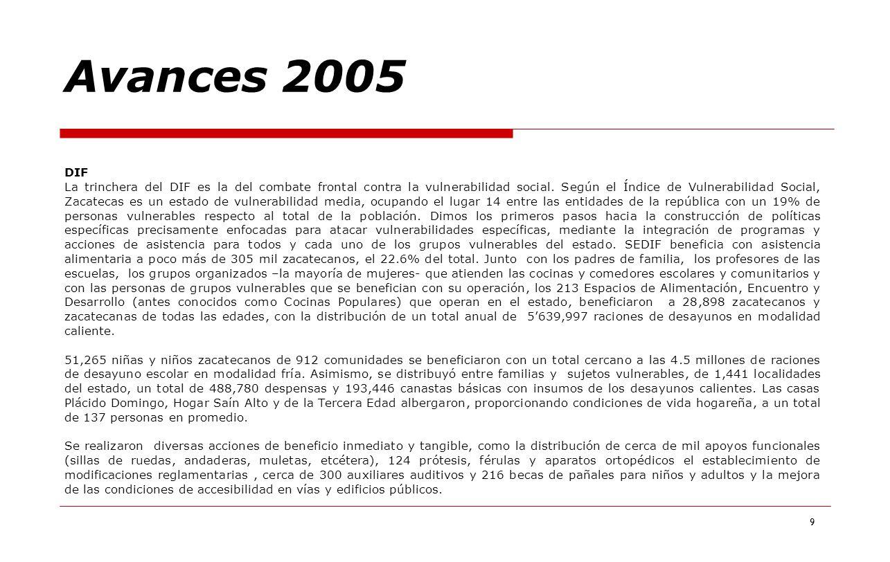 Avances 2005 DIF.