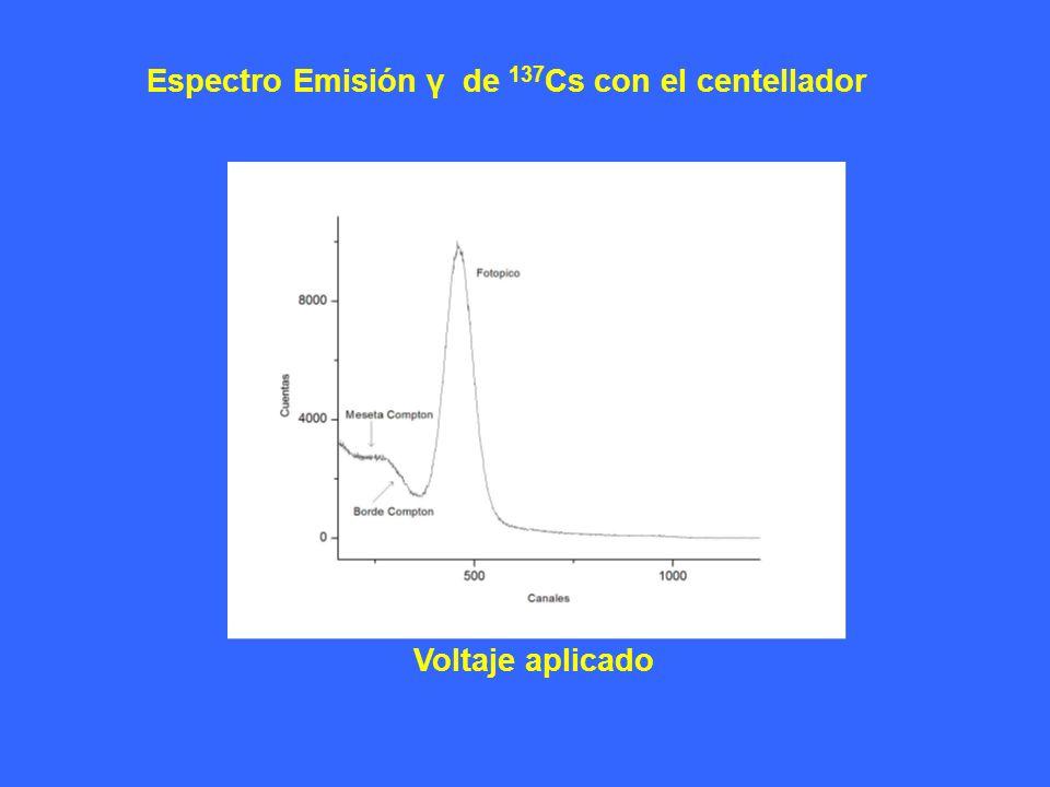 Espectro Emisión γ de 137Cs con el centellador