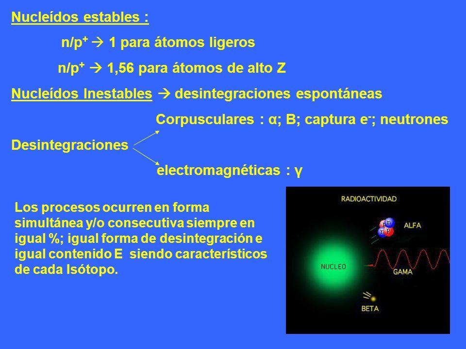 n/p+  1 para átomos ligeros n/p+  1,56 para átomos de alto Z