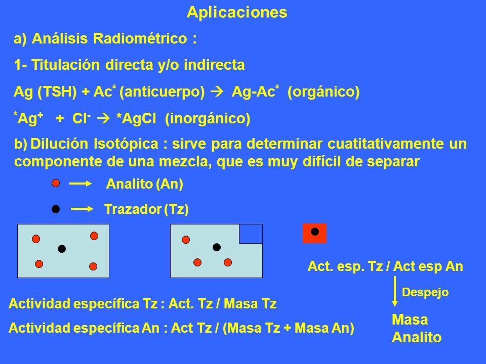 Aplicaciones Análisis Radiométrico :