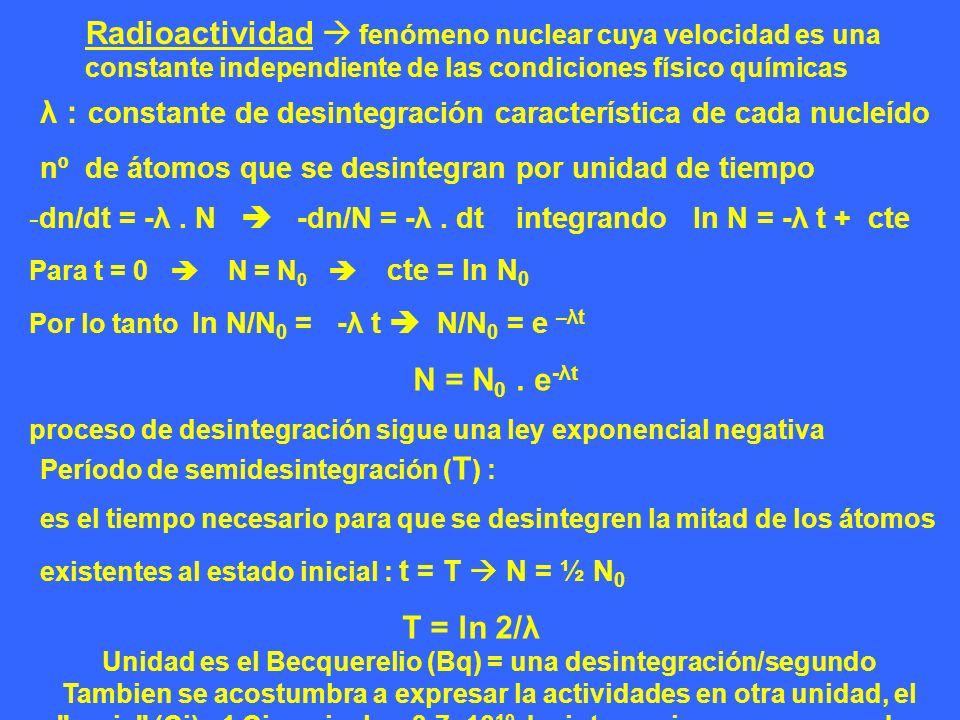 Unidad es el Becquerelio (Bq) = una desintegración/segundo