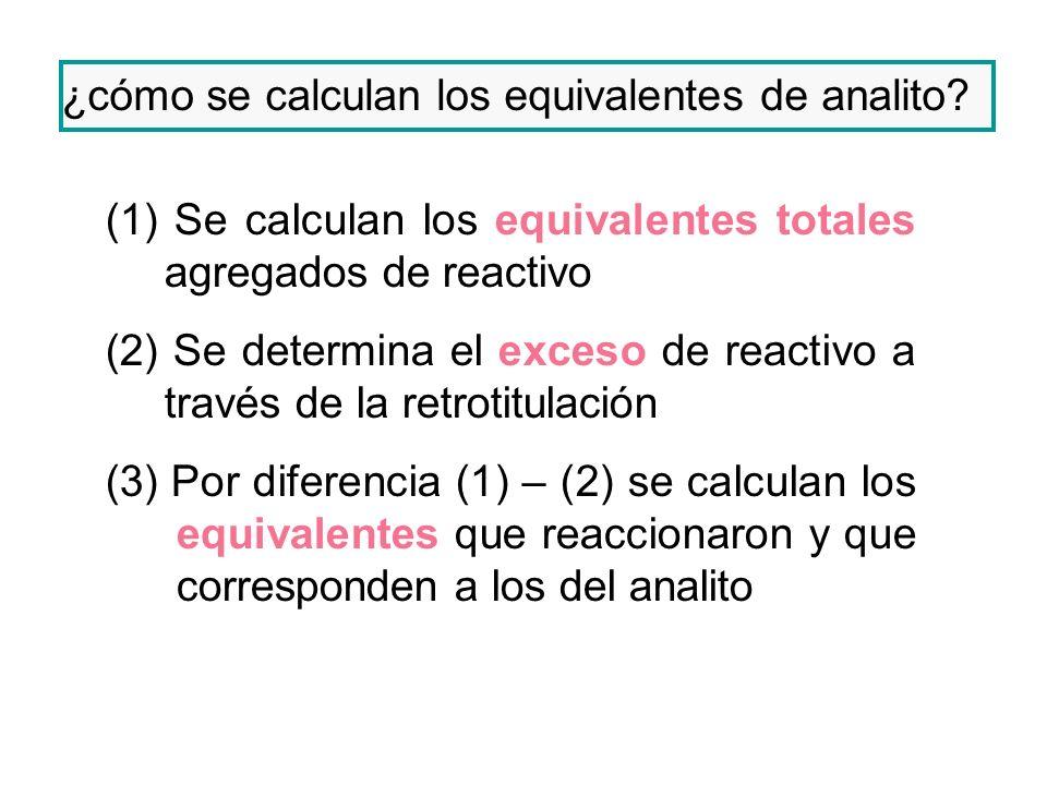 ¿cómo se calculan los equivalentes de analito