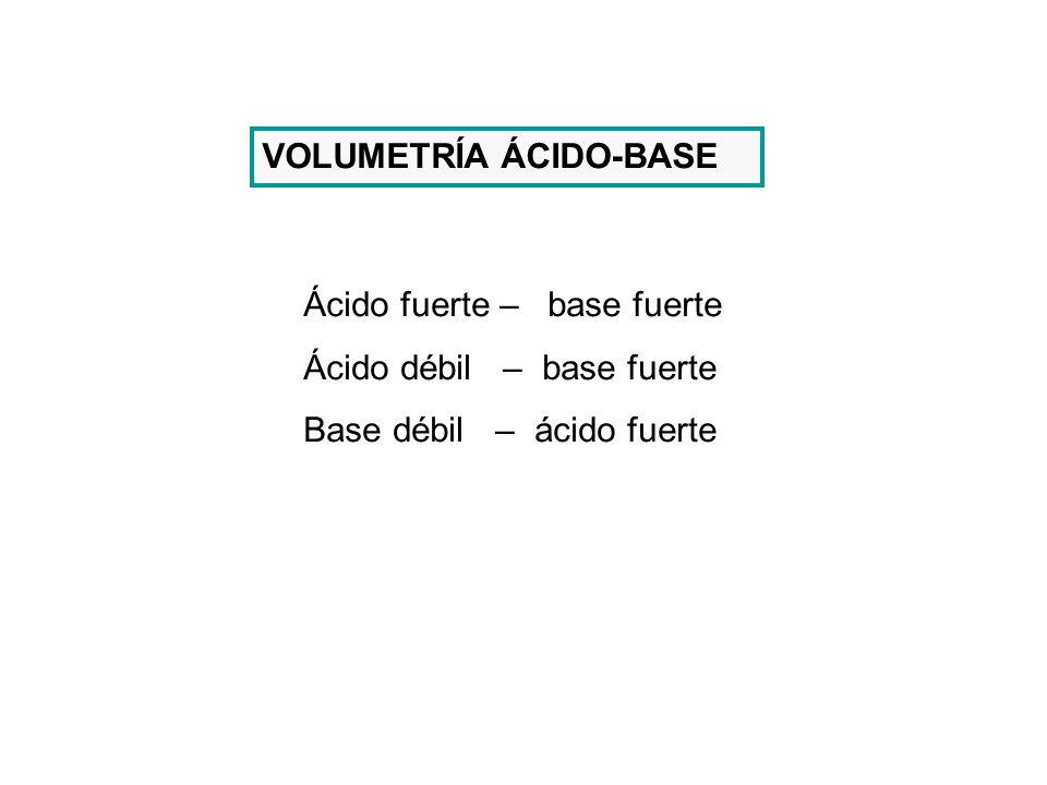 VOLUMETRÍA ÁCIDO-BASE
