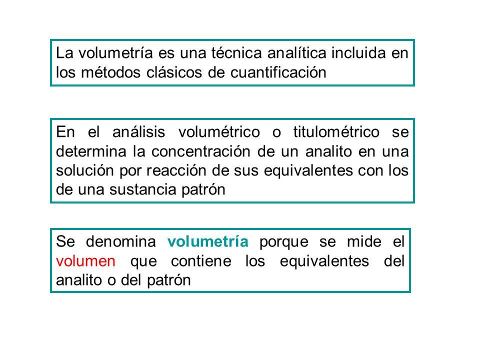 La volumetría es una técnica analítica incluida en los métodos clásicos de cuantificación
