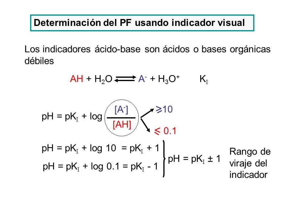 >10 < 0.1 Determinación del PF usando indicador visual