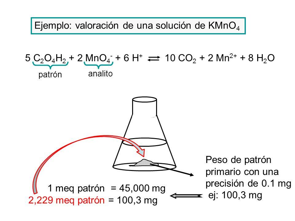 Ejemplo: valoración de una solución de KMnO4