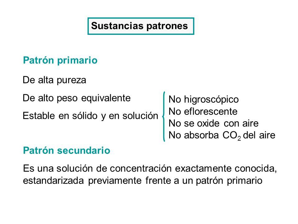 Sustancias patrones Patrón primario. De alta pureza. De alto peso equivalente. Estable en sólido y en solución.