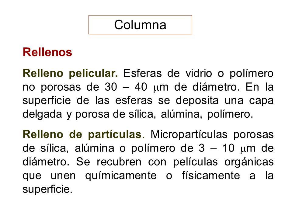 Columna Rellenos.