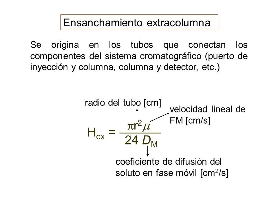 pr2m Hex = 24 DM Ensanchamiento extracolumna